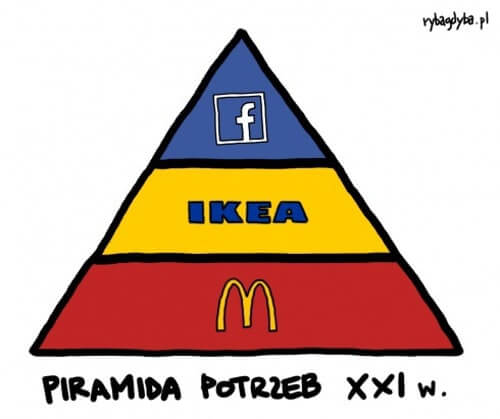 Piramida potrzeb XXI w. - Facebook, IKEA, Mc Donalds