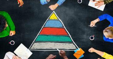 Potrzeby człowieka: piramida potrzeb Maslowa, teoria ERG, zastosowanie teorii potrzeb
