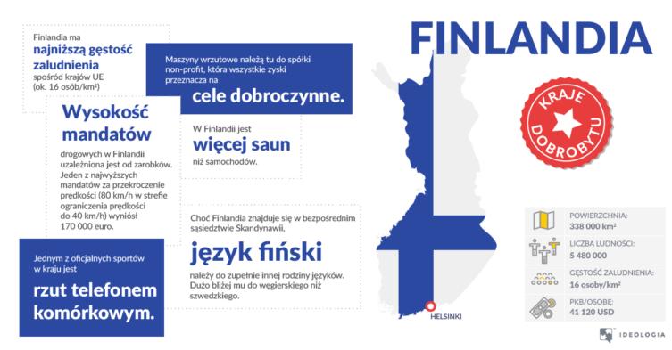 Finlandia - informacyjne państwo dobrobytu