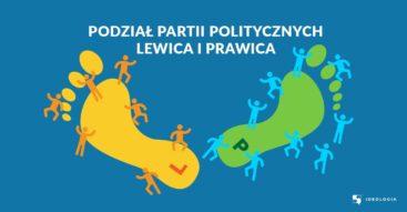 Prywatny: Lewica i prawica – klasyczny podział sceny politycznej i jego niedoskonałości