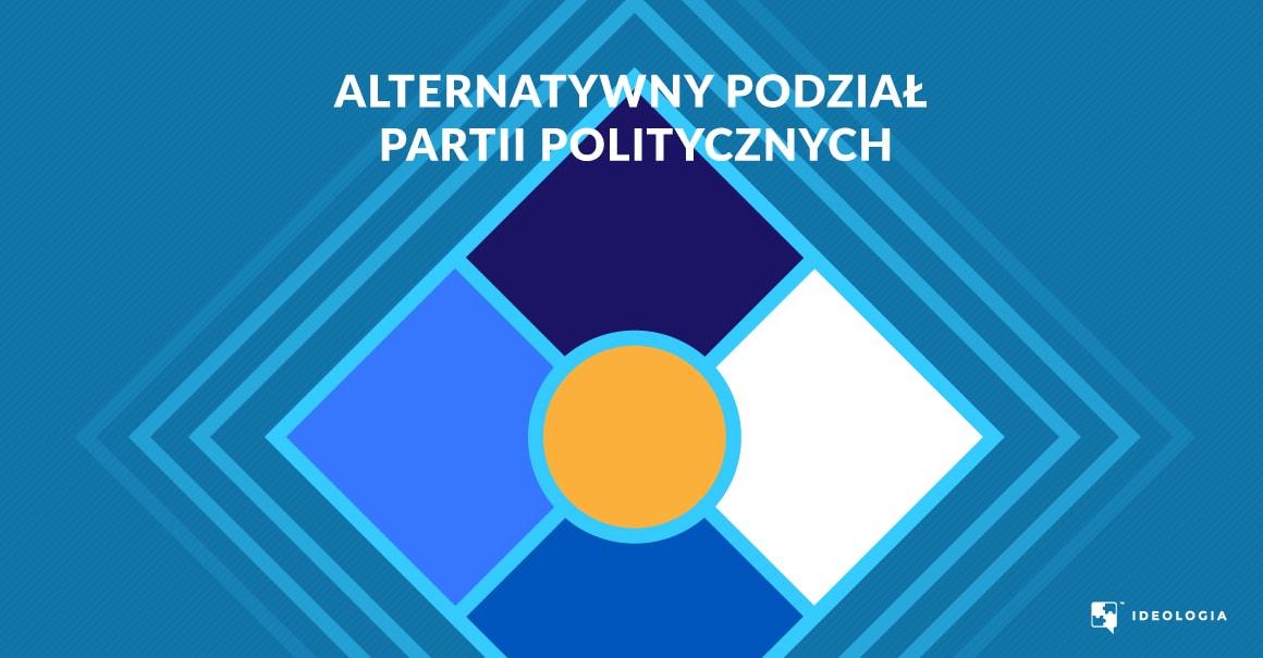 Alternatywny podział sceny politycznej - diagram Nolana