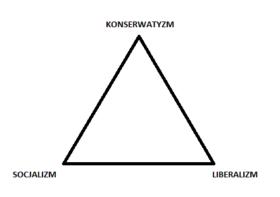 Diagram von Hayeka.