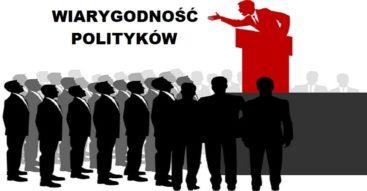 Czym jest dzisiaj wiarygodność w polityce? Wnioski z wyników naszej ankiety